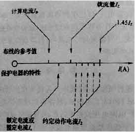 图7 过电荷保护电源的动力特性关系图