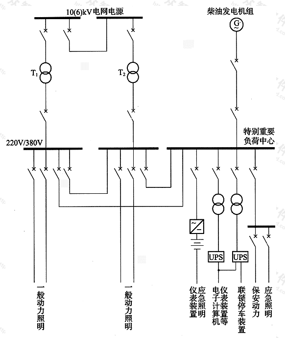 图1  应急电源接线示例
