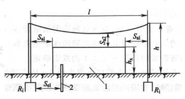 图4.2.1 防雷装置至被保护物的间隔距离