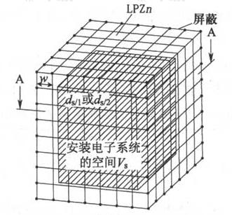 图6.3.2-2 在LPZn区内供安放电气和电子系统的空间