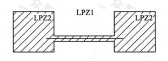 图6.4.3 用屏蔽的线路将两个LPZ2区连接在一起