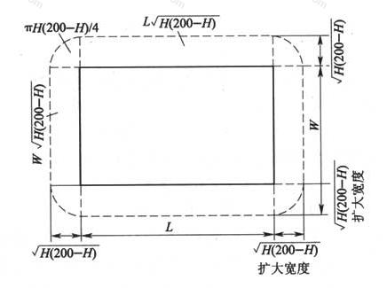图A.0.3 建筑物的等效面积