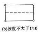 图B.0.1 建筑物易受雷击的部位(一)(b)坡度不大于1/10