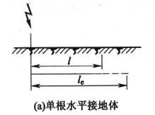 图C.0.2 接地体有效长度的计量(a)单根水平接地体