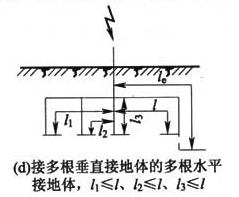 图C.0.2 接地体有效长度的计量(d)接多根垂直接地体的多根水平接地体,l1≤l、l2≤l、l3≤l