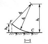 图D.0.3 两支不等高接闪杆的保护范围(1-1剖面图)