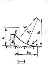 图D.0.6-1 两根等高接闪线在高度h小于或等于hr时的保护范围(1-1)