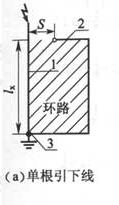 图E.0.1 分流系数kc(1)(a)单根引下线
