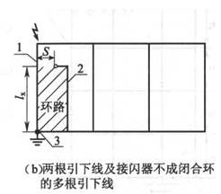 图E.0.1 分流系数kc(1)(b)两根引下线及接闪器不成闭合环的多根引下线