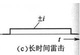 图F.0.1-1 闪电中可能出现的三种雷击(c)长时间雷击