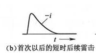 图F.0.1-1 闪电中可能出现的三种雷击(b)首次以后的短时后续雷击