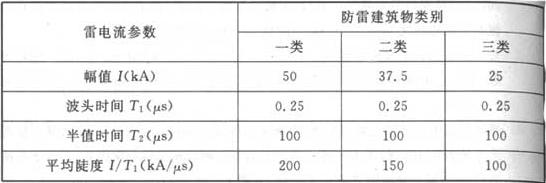 表F.0.1-3 首次负极性以后雷击的雷电流参量