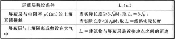 表H.0.1-1 按屏蔽层敷设条件确定的线路长度