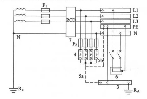 图J.1.2-1 TT系统电涌保护器安装在进户处剩余电流保护器的负荷侧