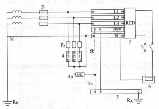 图J.1.2-2 TT系统电涌保护器安装在进户处剩余电流保护器的电源侧