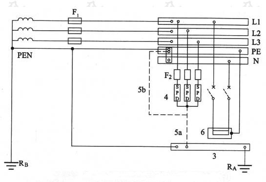 图J.1.2-3 TN系统安装在进户处的电涌保护器