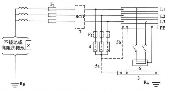 图J.1.2-4 IT系统电涌保护器安装在进户处剩余电流保护器的负荷侧