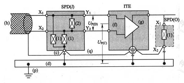 图J.2.3-1 防需要保护的电子设备(ITE)的供电电压输入端及其信号端的差模和共模电压的保护措施的例子