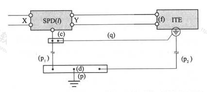 图J.2.3-2 将多接线端子电涌保护器的有效电压保护水平减至最小所必需的安装条件的例子