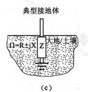 图3 典型接地体的三种表示(c)