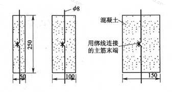 图8 大冲击电流和工频短路电流流过钢筋绑扎点的试样