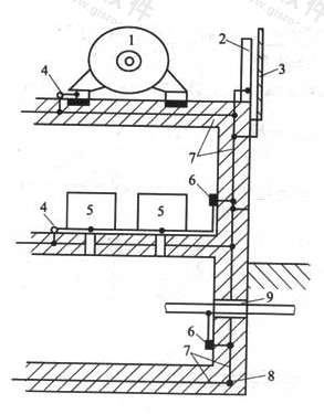 图16 一钢筋混凝土建筑物内等电位连接的例子