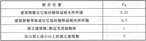 表12 位置系数Cd