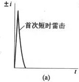 图21 向下闪击可能的雷击组合(a)