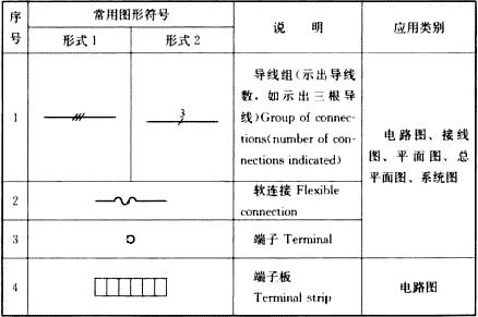 表4.1.2 强电图样的常用图形符号