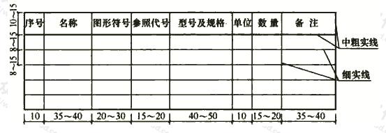 表5.1.6 主要设备、图形符号表