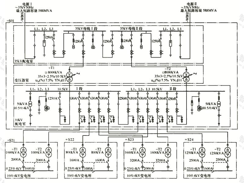 图5 供配电系统图示例