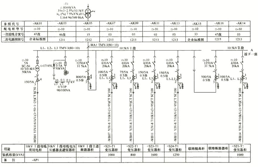 图6 10kV供配电系统图示例