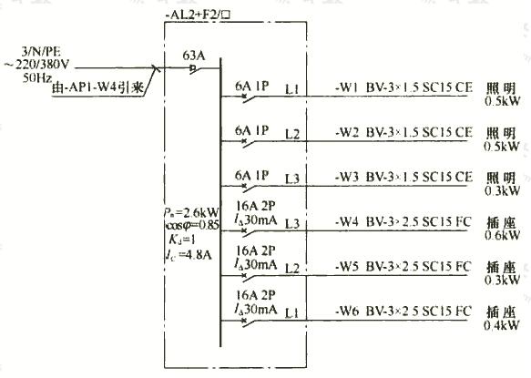 图8 照明箱配电系统图示例(水平方向表示)