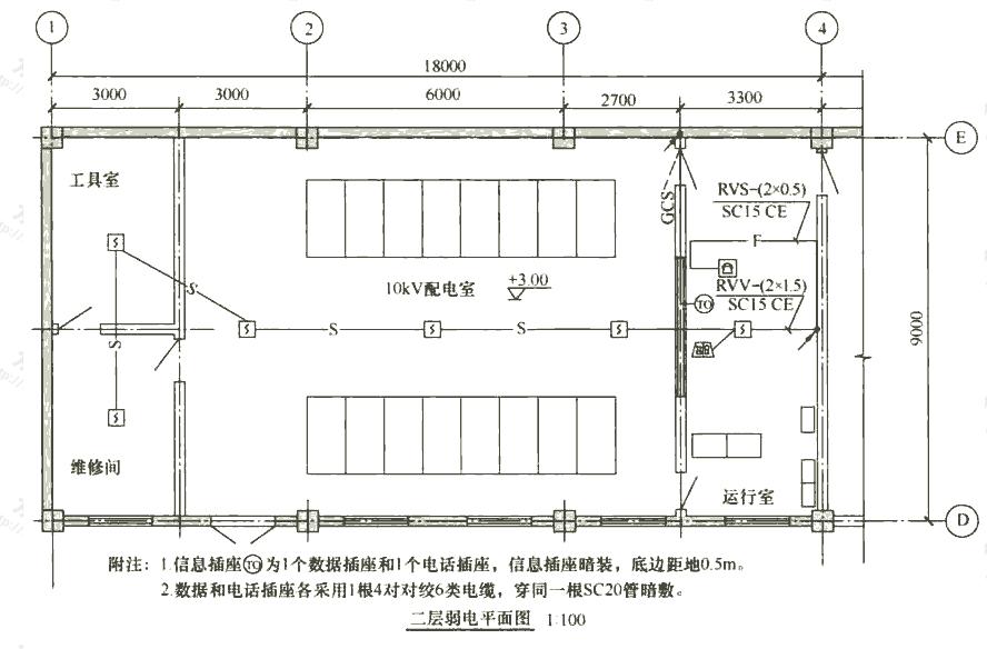 图10 弱电系统平面图示例