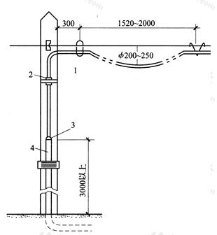 图4.3.12 光缆的余兜及引上线钢管保护