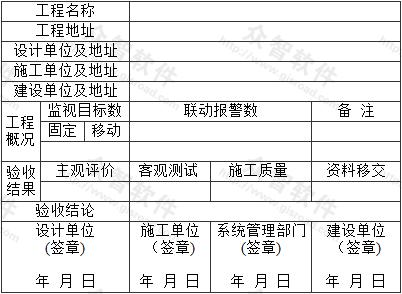 表B 闭路监视电视系统工程验收证书