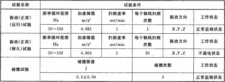 表3 机械环境条件