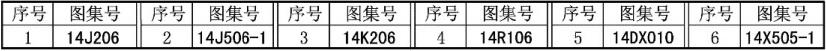 """""""建质[2014]59号""""文批准的6项国家建筑标准设计图集号"""