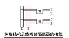 树形结构总线短路隔离器的接线