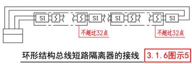 环形结构总线短路隔离器的接线