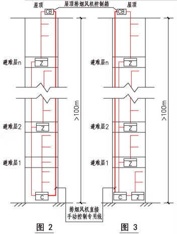 图2、图3