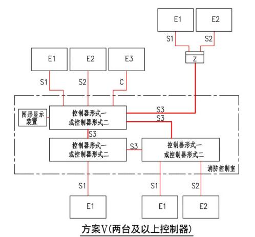 方案V(两台及以上控制器)
