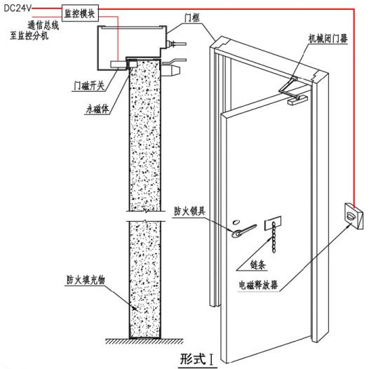 单开防火门监控系统安装图示(形式I)