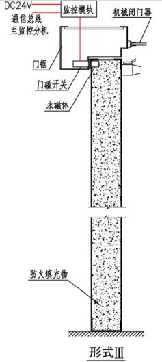 单开防火门监控系统安装图示(形式III)