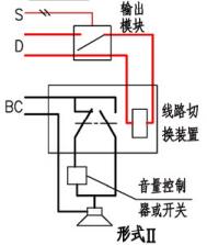 末端强制切换示意图(形式II)