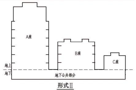 消防应急广播系统联动控制图示(形式II)