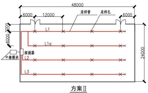 管路采样式吸气感烟火灾探测器的设置(方案II)