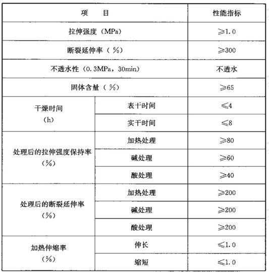 聚合物乳液防水涂料的性能指标