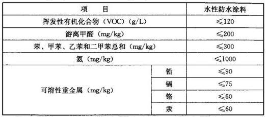 水性防水涂料中有害物质含量指标