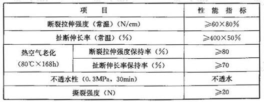 聚乙烯丙纶复合防水卷材的性能指标
